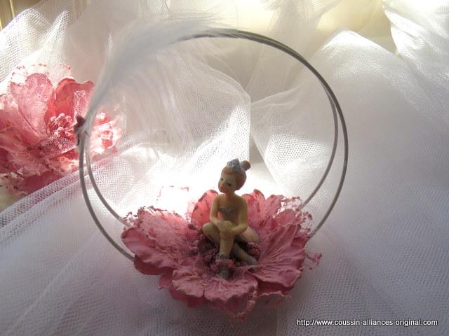 Figurine ballerine pour déco de chambre de jeune fille