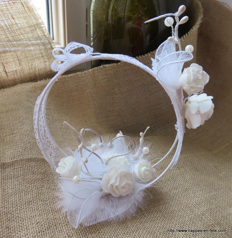porte alliance aux roses blanches